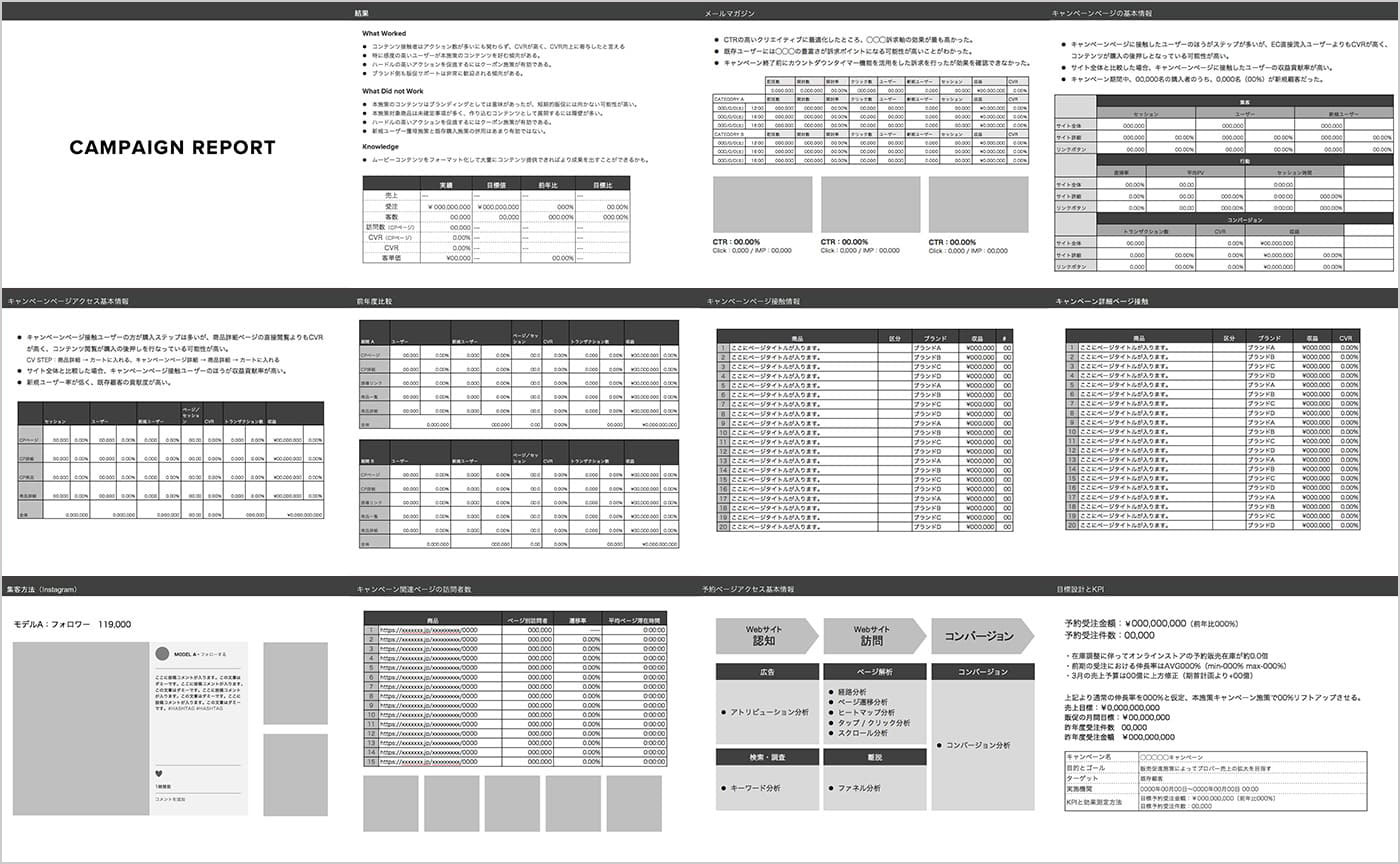 キャンペーン施策の成果レポート例