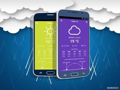 توقعات حالة الطقس في المغرب