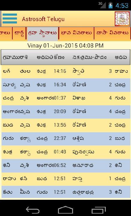 Telugu astrology match making software
