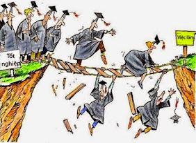 """Đại học không còn là """"tấm vé"""" an toàn khi mà tỷ lệ sinh viên ra trường không có việc làm hoặc làm trái ngành nghề ngày càng tăng. Nguồn ảnh: internet"""
