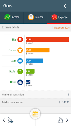 Expense Manager - Tracker  screenshots 5