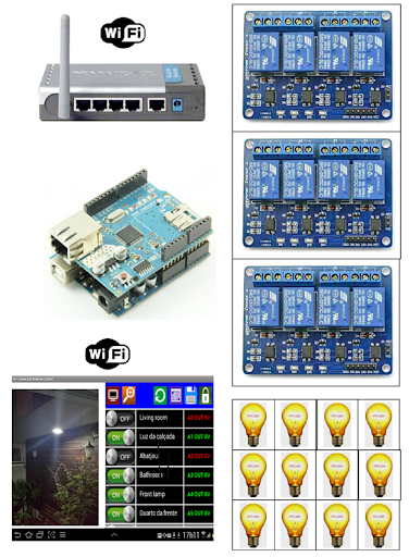 Arduino camera ip wifi control app for android