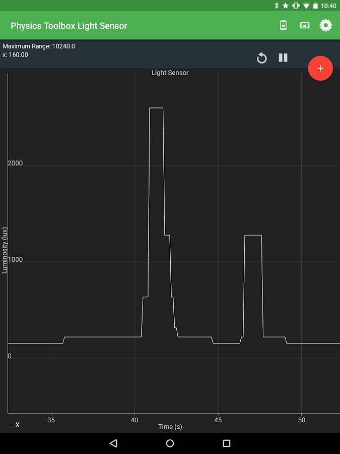Physics Toolbox Light Sensor- screenshot
