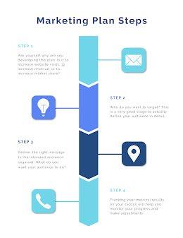 4-Step Marketing Plan - Vertical Timeline item