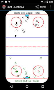 Hockey Boxscore - náhled