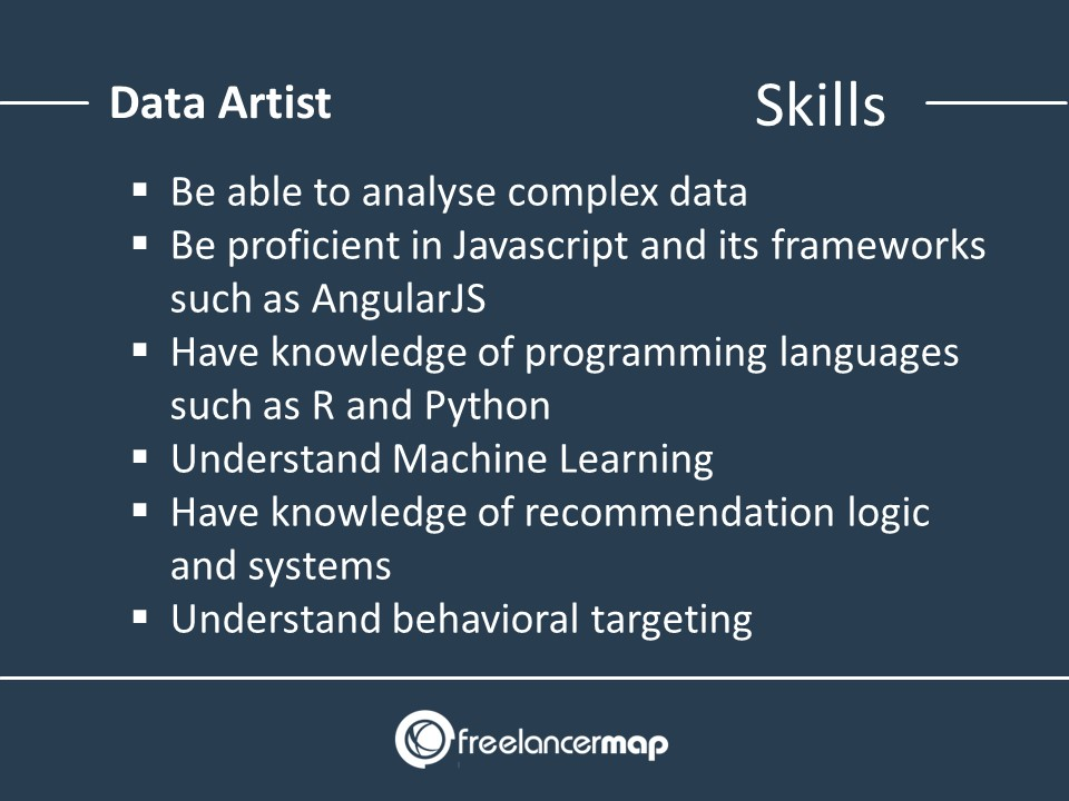 The skills of a data artist