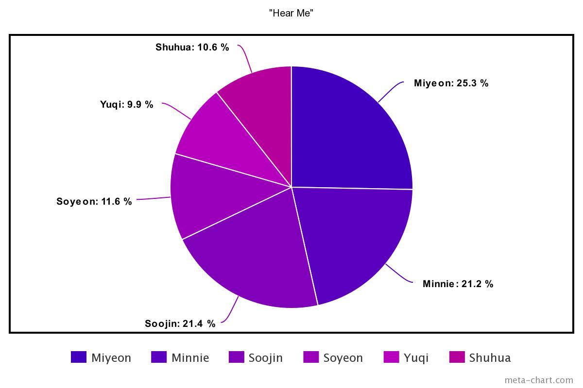 meta-chart - 2021-01-12T141237.364