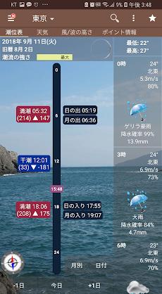 潮時と天気 - 潮見表, 潮汐, 天気予報, 潮位表, 釣り, サーフィン, 気象庁, 波, 風のおすすめ画像1