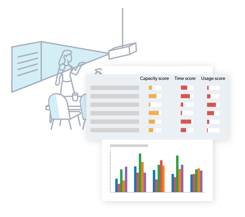 Analytic capabilities allow you to quantify meeting space occupancy