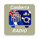 Canberra Radio Stations
