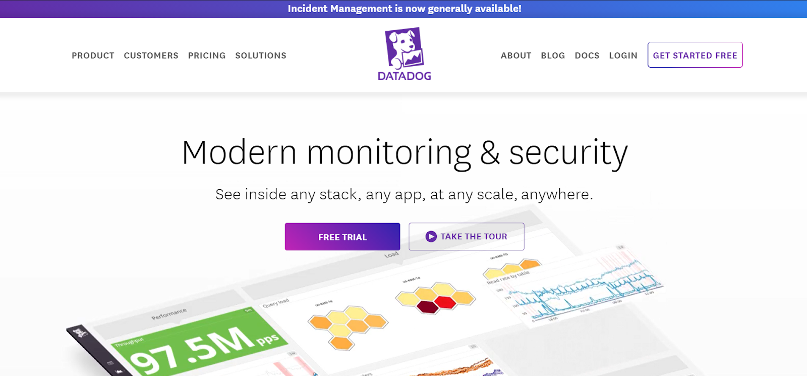 Datadog is one of the best visionaries in Application Performance Monitoring Tools in the market