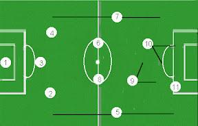 A campeã italiana montou um esquema acreditando na habilidade do meia  francês Zidane. 97ac1f5c32847