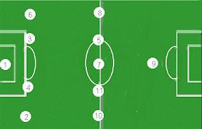 A Noruega jogou na Copa de 1998 com um esquema inovador e837adf7fd188