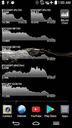 binäre optionen beste handelszeiten bitcoin ticker widget apk pro