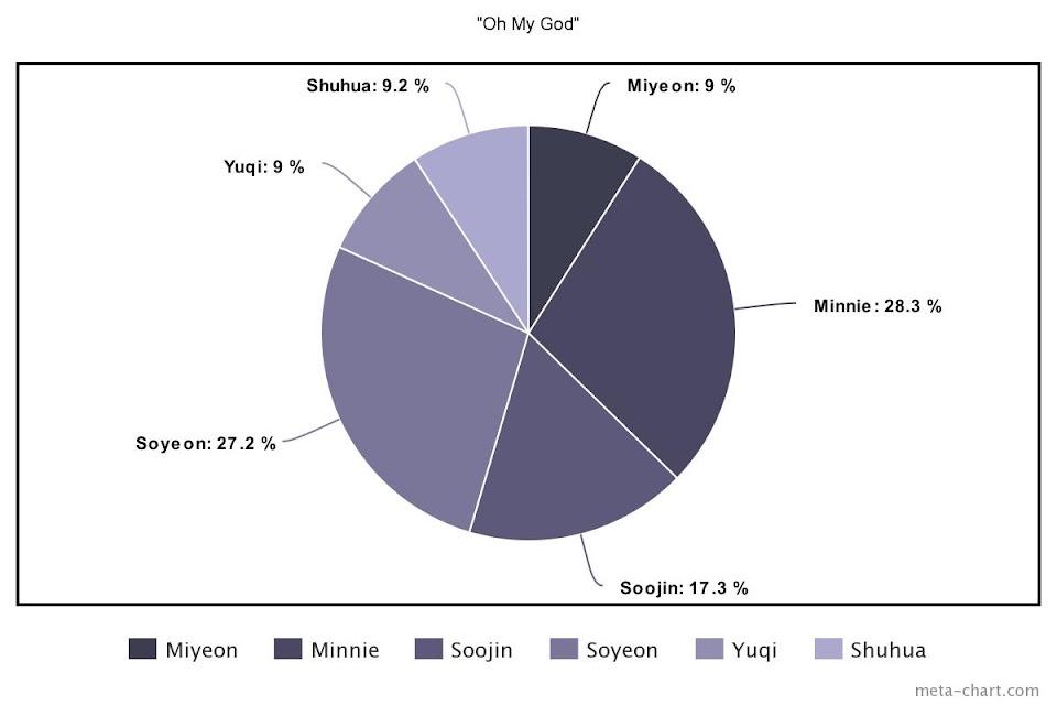meta-chart - 2021-01-12T145654.577