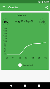 iWalkToo:Walk Tracker & Pedometer Walking Distance- screenshot thumbnail
