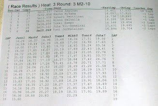Photo: M2-10 Heat 3 - Alkuerä 1