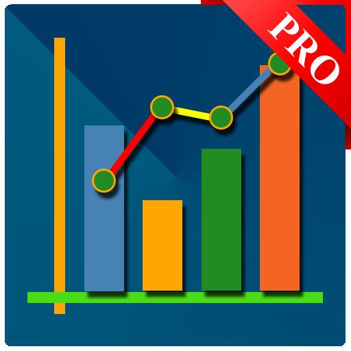 Professional Charts (Pro)