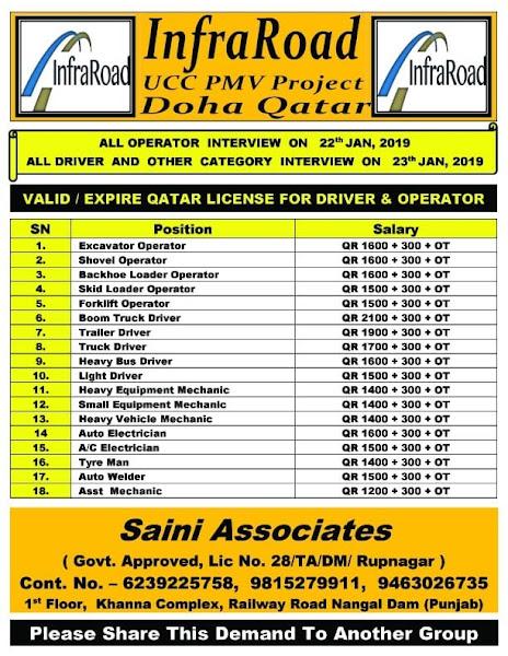 Saini Associates