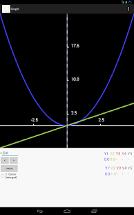 GraphIT: graphical calculator- screenshot thumbnail