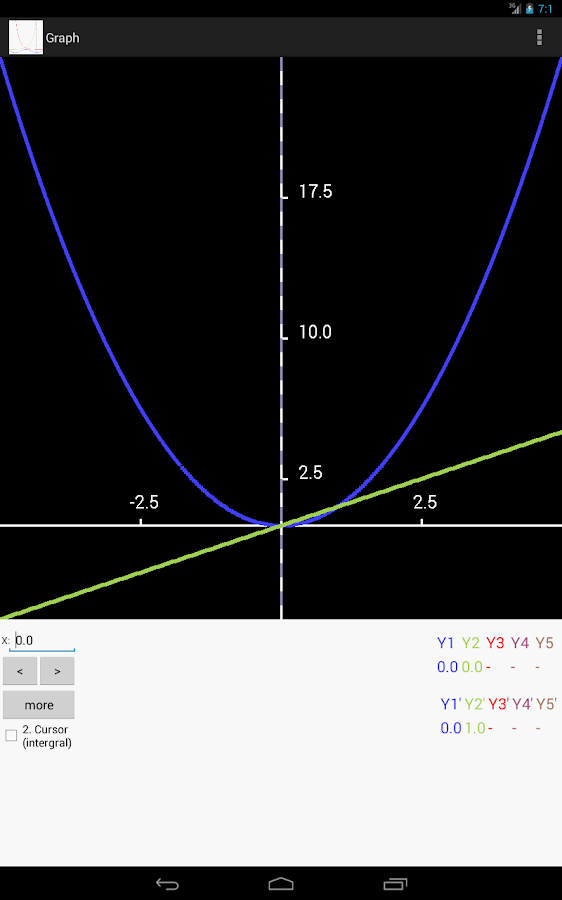 GraphIT: graphical calculator- screenshot