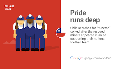 Photo: These national heroes showed their support for their national team. #GoogleTrends
