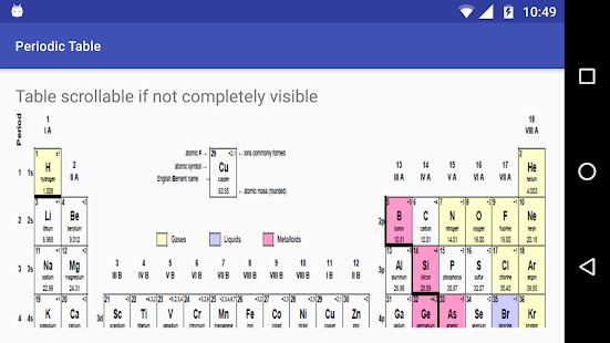 Easy periodic table apps on google play screenshot image urtaz Gallery