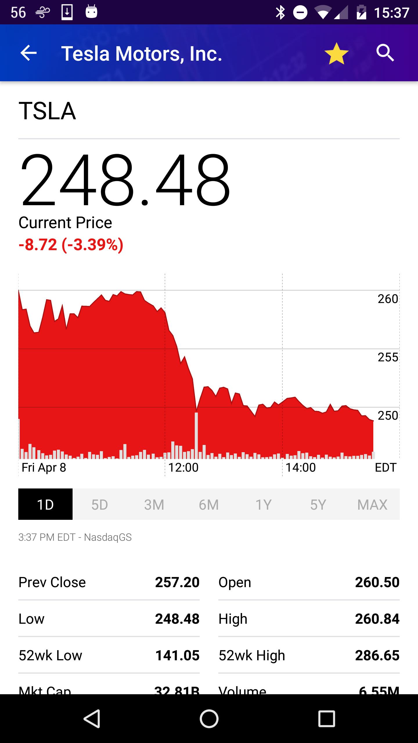 Yahoo Finance screenshot #3
