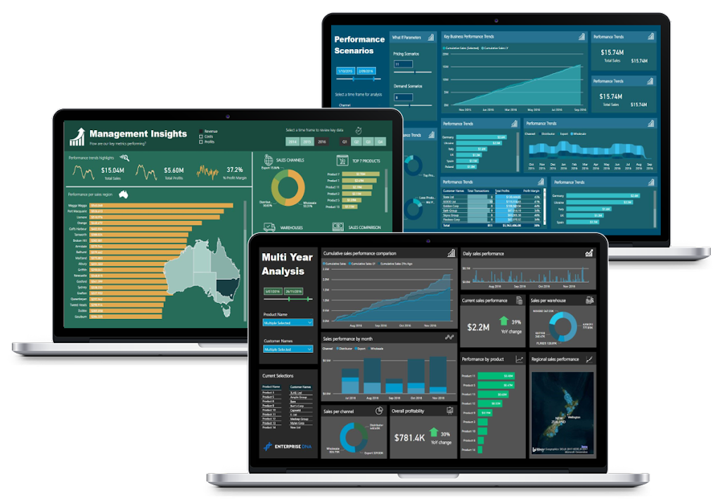 The Definitive Guide to Power BI Bundle
