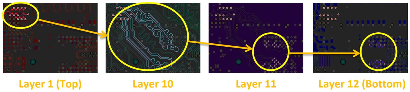Abbildung 1: Alle Signale der DATA 6 Gruppe verwenden das gleiche DDR3-Routing, mit gleicher Netzstruktur und Schichtübergängen.