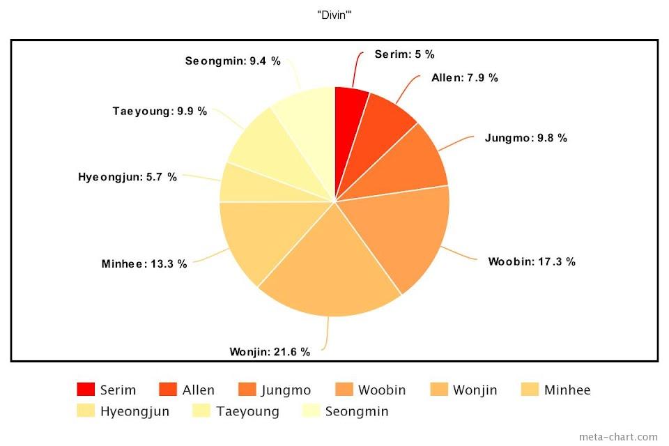 meta-chart - 2021-08-24T183619.305