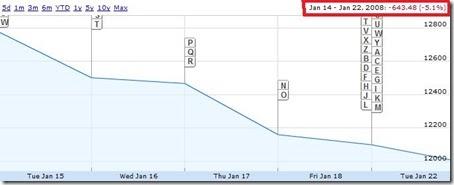the souk al manakh stock market crash