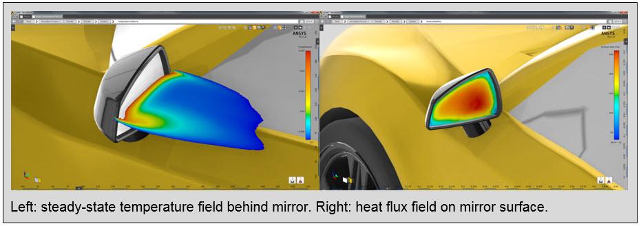 ANSYS стационарное температурное поле воздушного потока за зеркалом