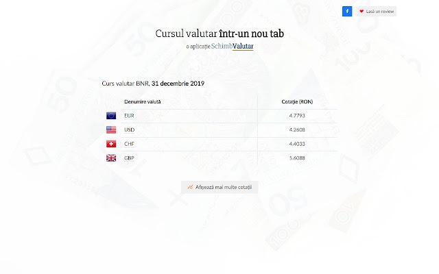 Cursul valutar într-un nou tab
