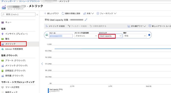 Azureポータルのメトリックでストレージの使用量が確認できる