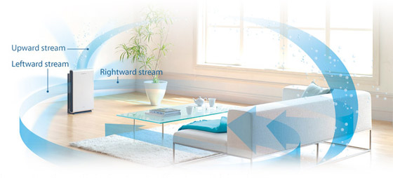 How to improve air quality with an air purification system, ADUK GmbH