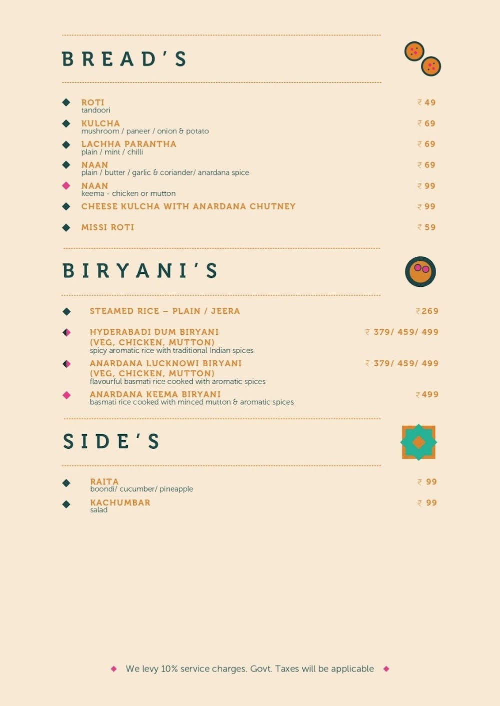 Anardana Modern Kitchen & Bar menu 12