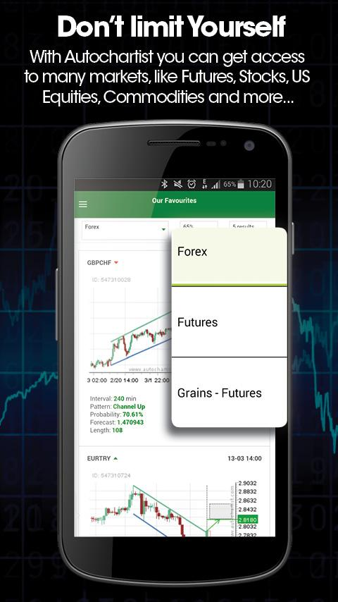 Autochartist- screenshot
