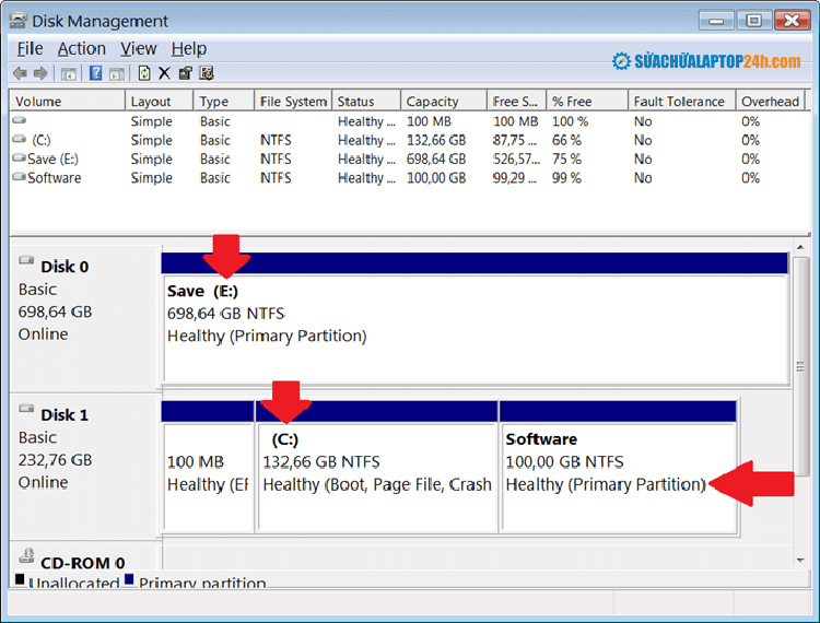 Danh sách những ổ cứng và phân vùng trên máy tính