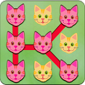 Kitty Pattern Screen Lock icon