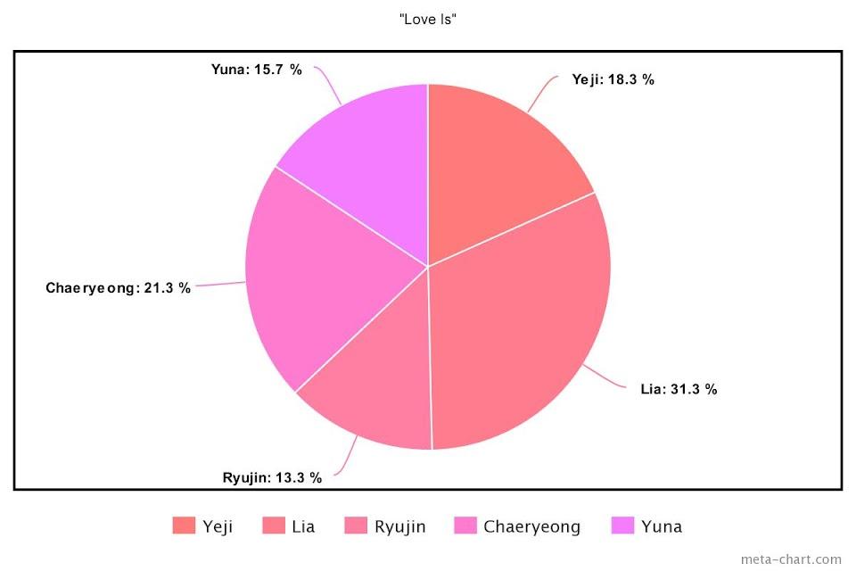 meta-chart - 2021-09-24T124508.135