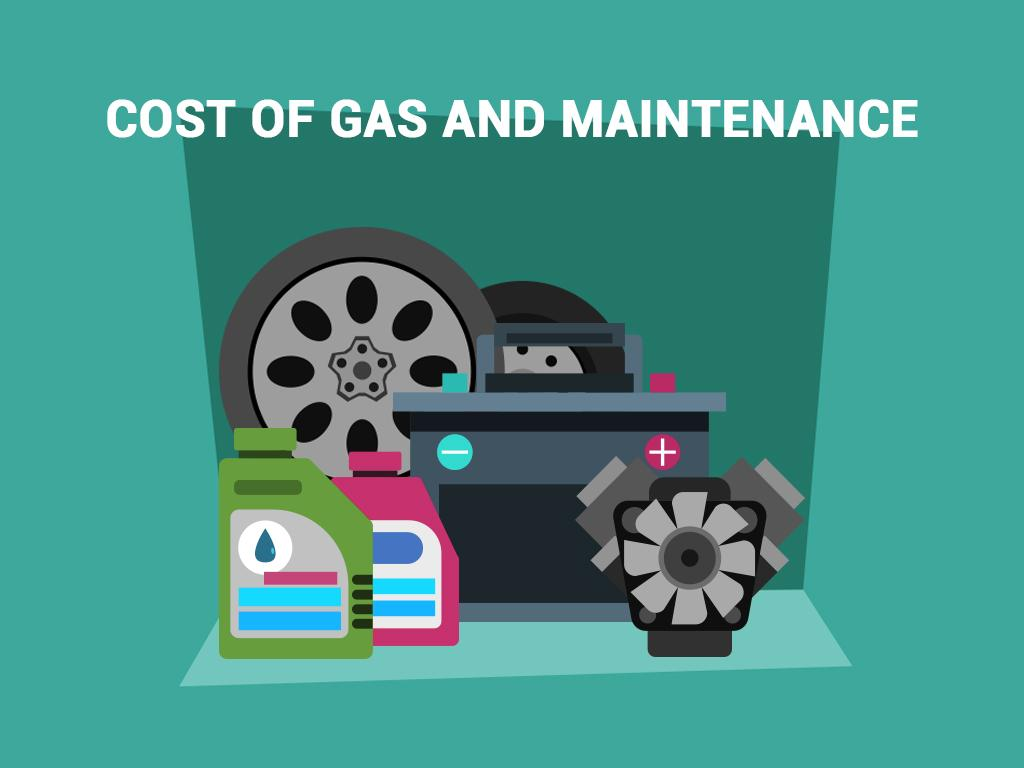 cost of gas and maintenance