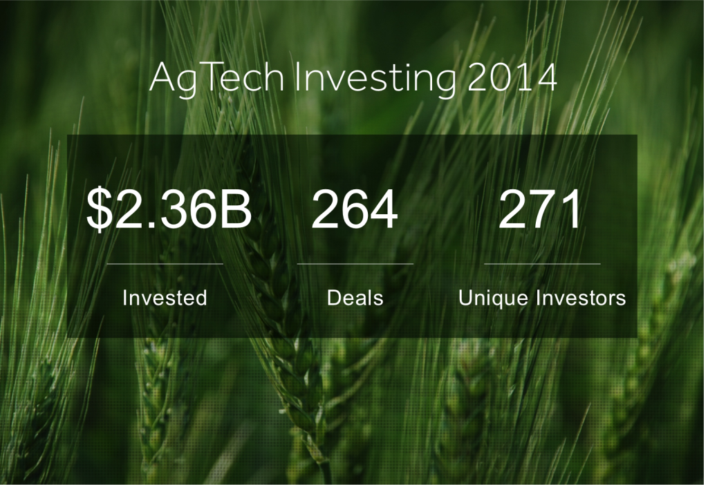 AgTech Is The New Queen Of Green | TechCrunch