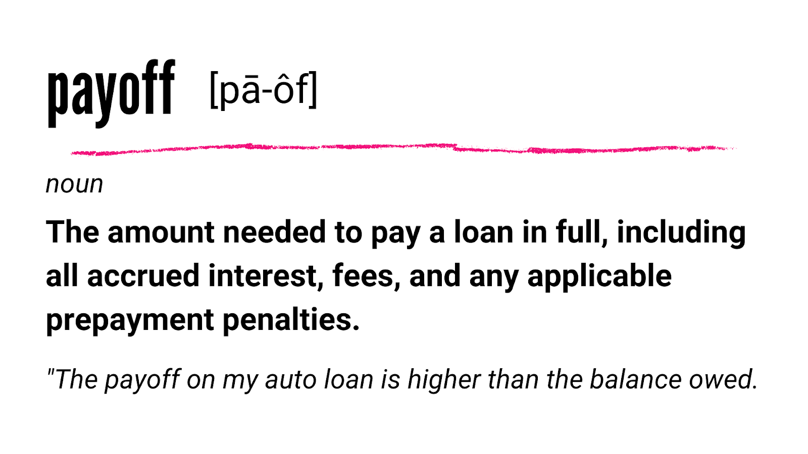 Payoff meaning in finance