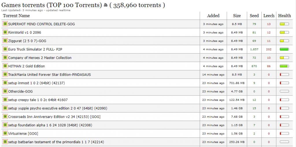 LimeTorrents screenshot