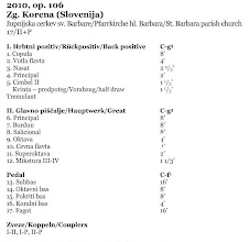 Photo: Dispozicija novih orgel - Disposition der neuen Orgel - Specifications of the new organ