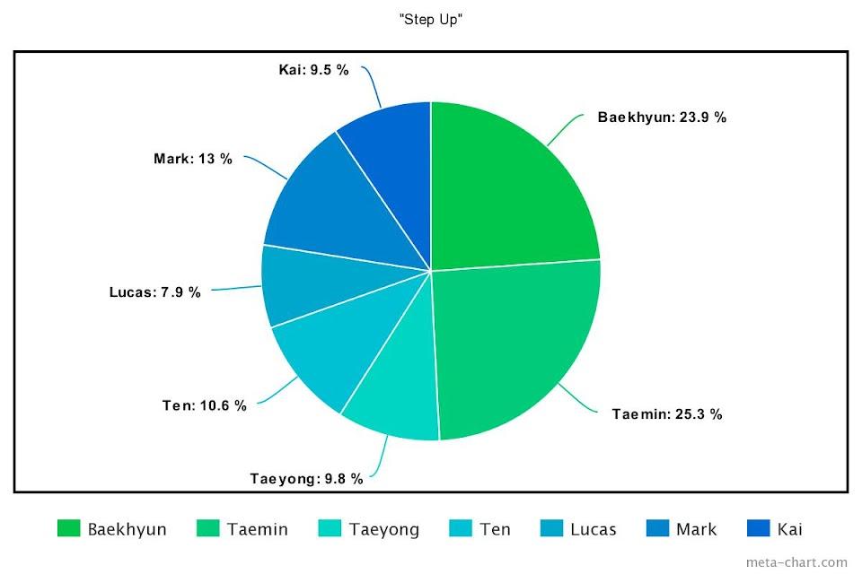 meta-chart - 2020-10-03T153426.885