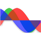 Biorhythm Calculator
