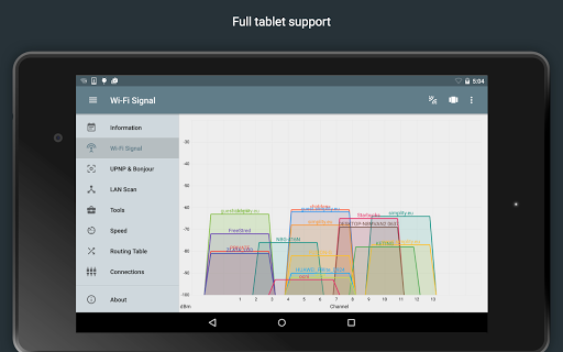 Screenshot for Network Analyzer Pro in United States Play Store