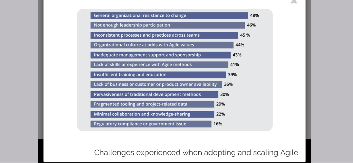 challenges-experienced-when-adoption-and-scaling-agile